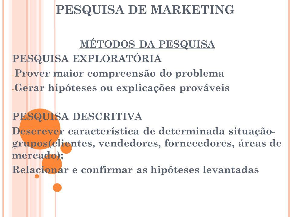 PESQUISA DE MARKETING MÉTODOS DE COLETA DE DADOS PESQUISA EXPLORATÓRIA - DISCUSSÕES DE GRUPO E ENTREVISTA EM PROFUNDIDADE PESQUISA DESCRITIVA - QUESTIONÁRIO : pessoal, por telefone, por correio e pela internet.