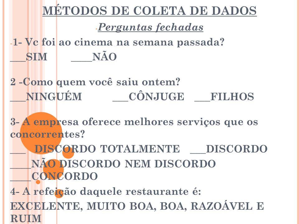 MÉTODOS DE COLETA DE DADOS - Perguntas fechadas - 1- Vc foi ao cinema na semana passada? ___SIM ____NÃO 2 -Como quem você saiu ontem? ___NINGUÉM ___CÔ