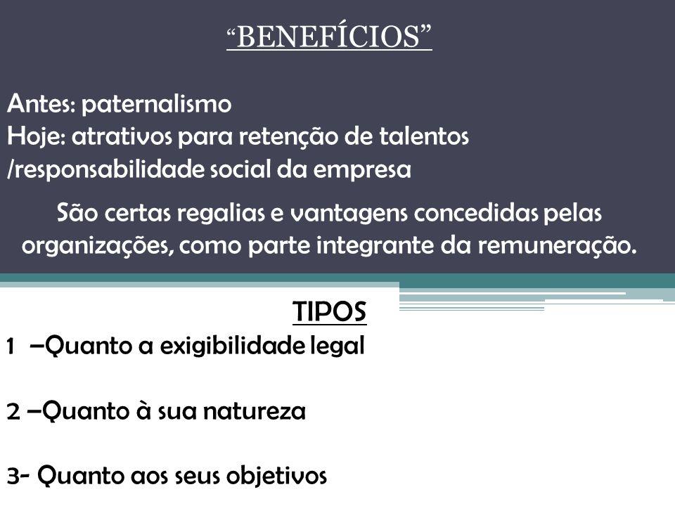 BENEFÍCIOS Antes: paternalismo Hoje: atrativos para retenção de talentos /responsabilidade social da empresa São certas regalias e vantagens concedida
