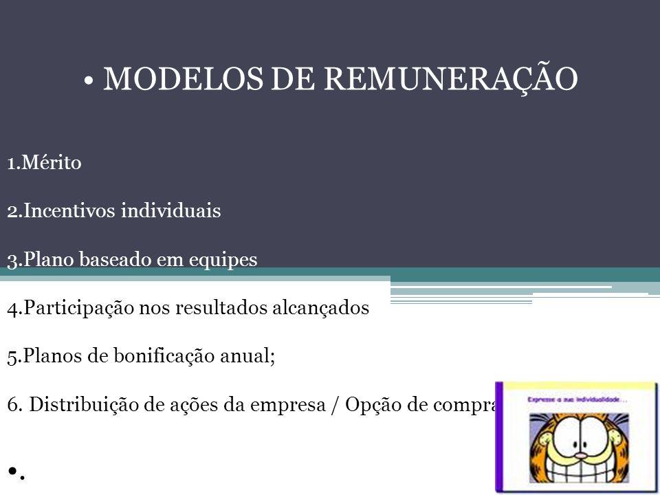 MODELOS DE REMUNERAÇÃO 1.Mérito 2.Incentivos individuais 3.Plano baseado em equipes 4.Participação nos resultados alcançados 5.Planos de bonificação a