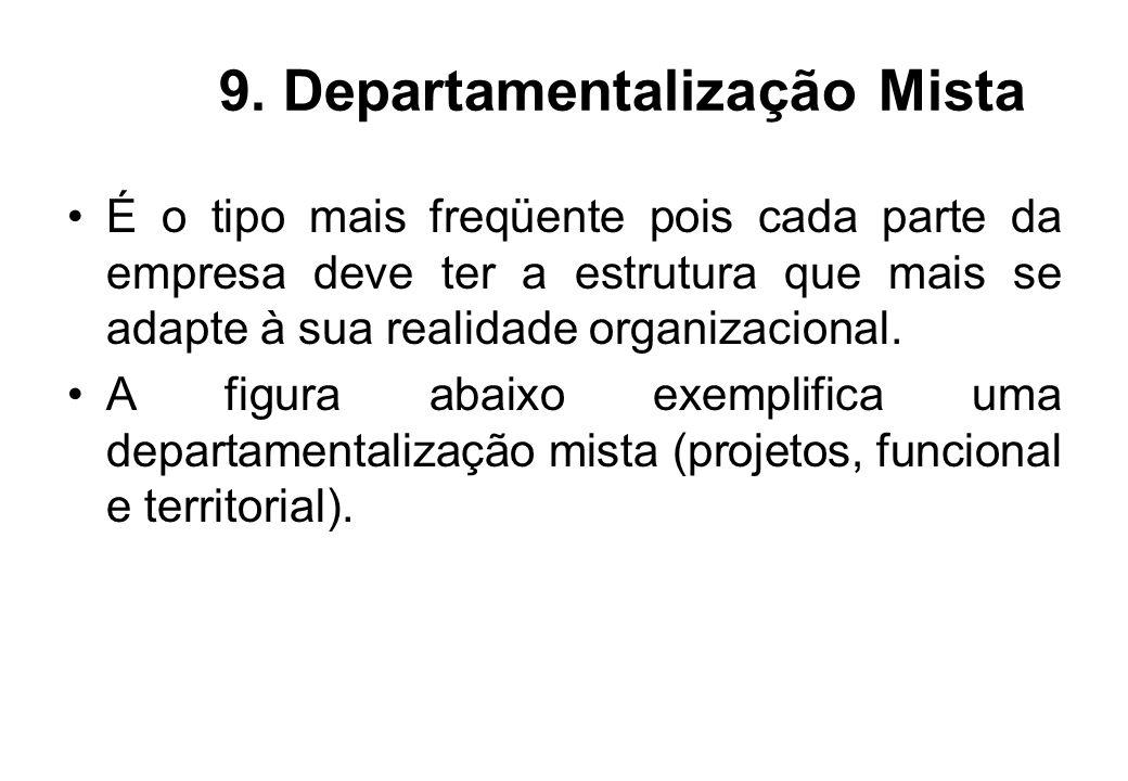 9. Departamentalização Mista É o tipo mais freqüente pois cada parte da empresa deve ter a estrutura que mais se adapte à sua realidade organizacional