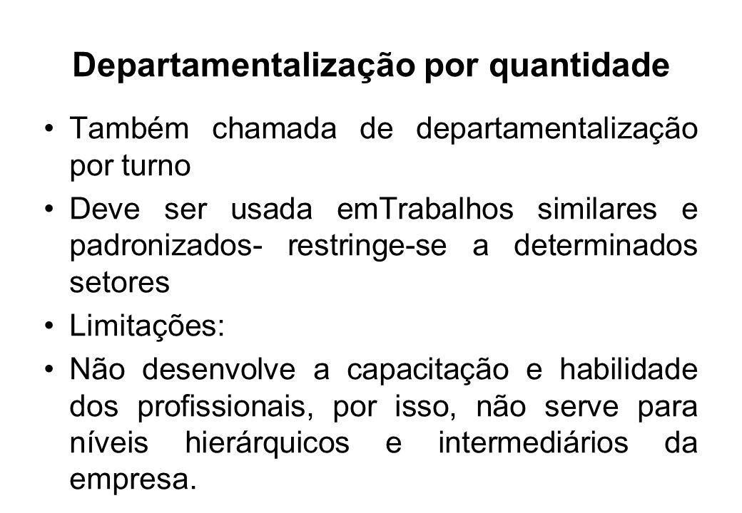 Departamentalização por quantidade Também chamada de departamentalização por turno Deve ser usada emTrabalhos similares e padronizados- restringe-se a
