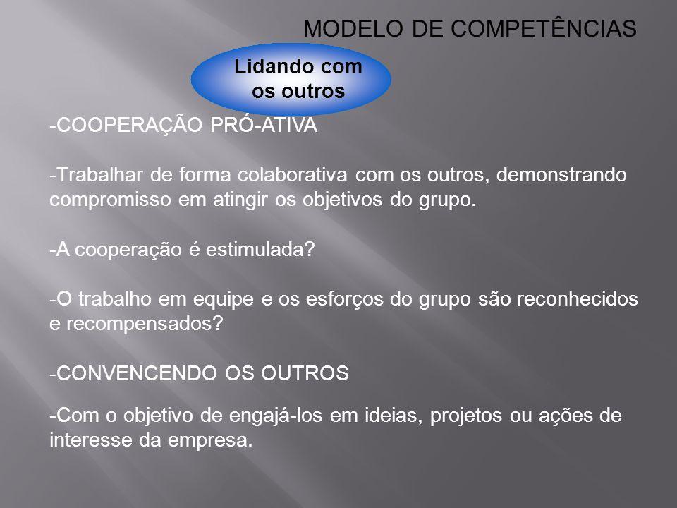 MODELO DE COMPETÊNCIAS -COOPERAÇÃO PRÓ-ATIVA -Trabalhar de forma colaborativa com os outros, demonstrando compromisso em atingir os objetivos do grupo