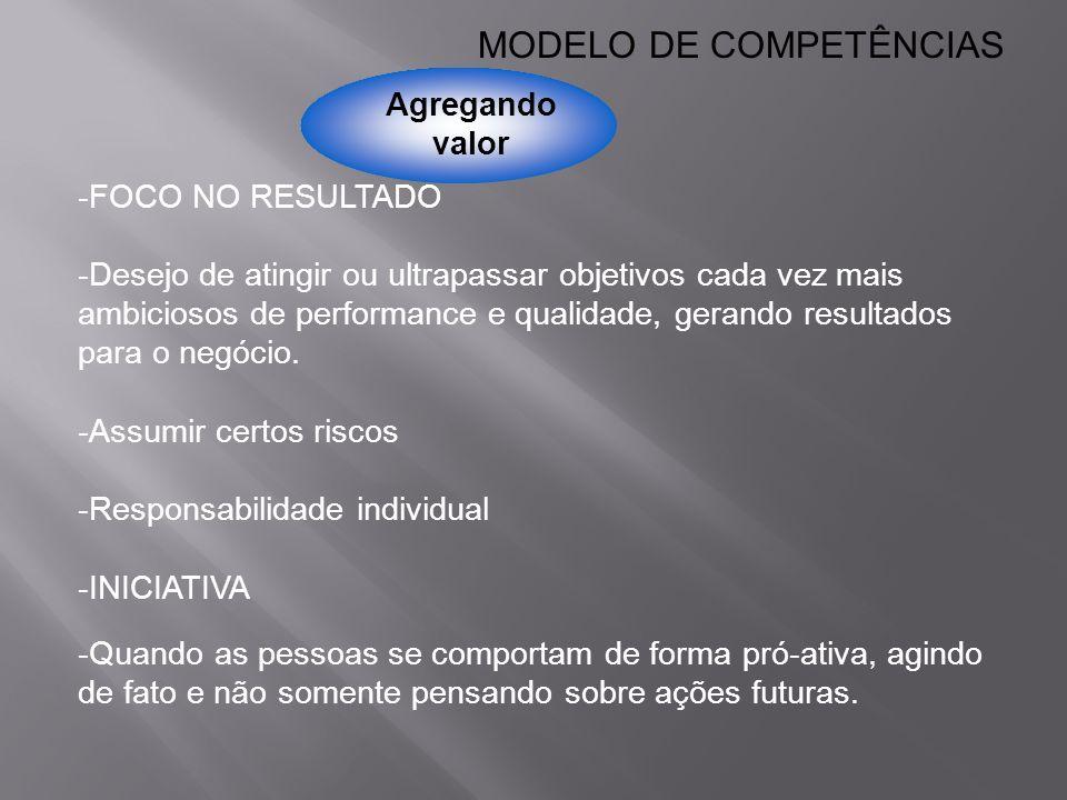 MODELO DE COMPETÊNCIAS -FOCO NO RESULTADO -Desejo de atingir ou ultrapassar objetivos cada vez mais ambiciosos de performance e qualidade, gerando res