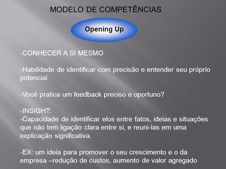 Opening Up MODELO DE COMPETÊNCIAS -CONHECER A SI MESMO -Habilidade de identificar com precisão e entender seu próprio potencial. -Você pratica um feed
