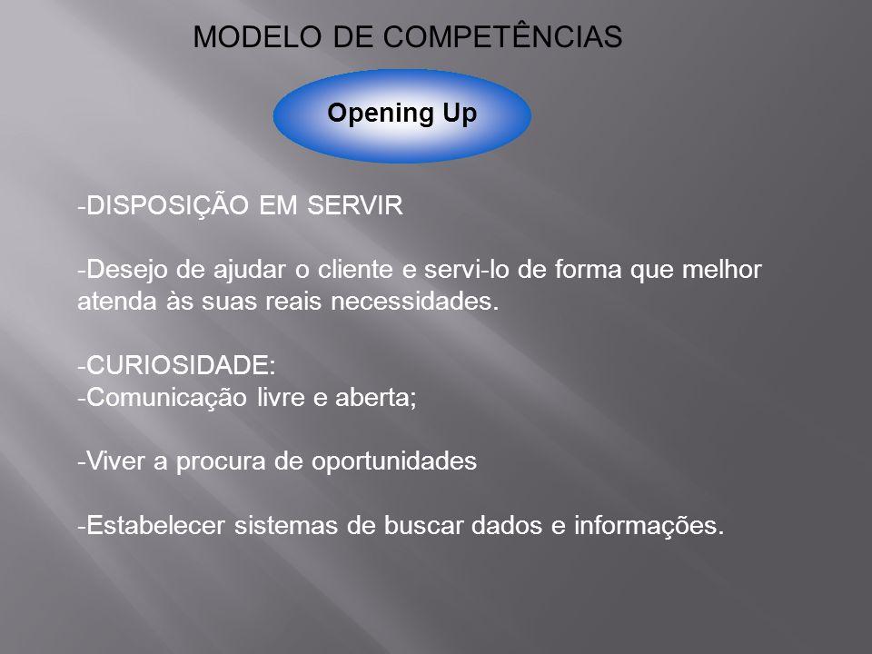 Opening Up MODELO DE COMPETÊNCIAS -DISPOSIÇÃO EM SERVIR -Desejo de ajudar o cliente e servi-lo de forma que melhor atenda às suas reais necessidades.