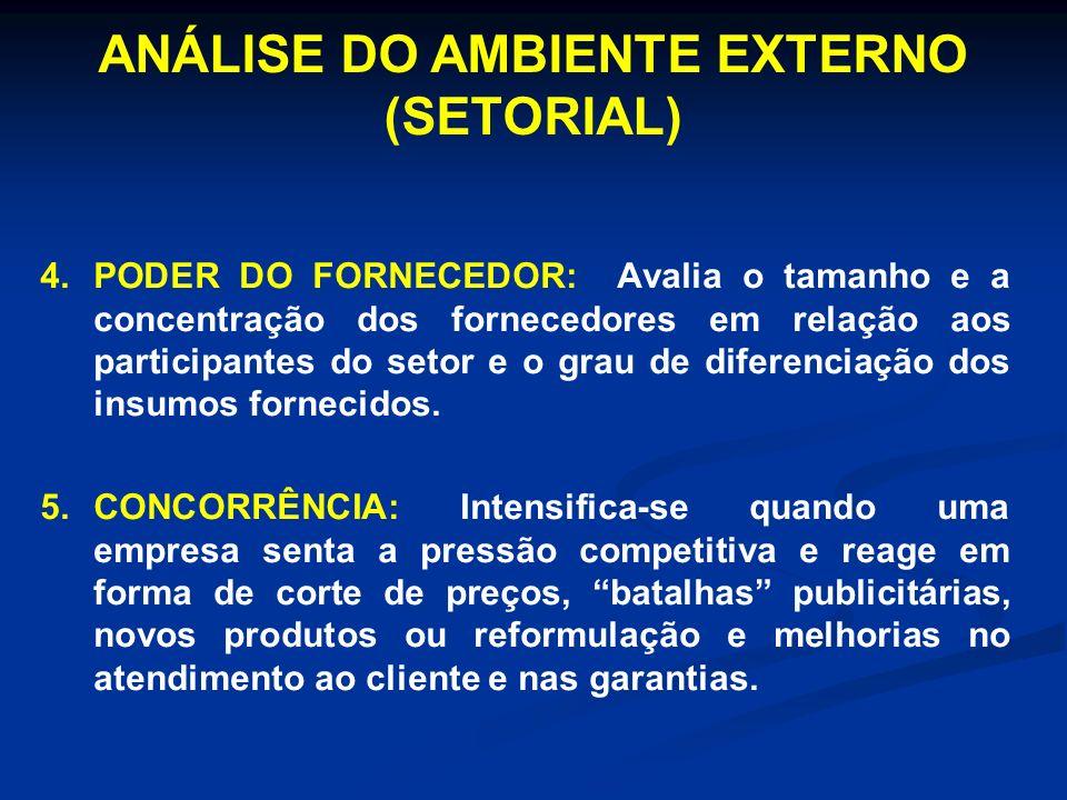 ANÁLISE DO AMBIENTE EXTERNO (SETORIAL) 4.PODER DO FORNECEDOR: Avalia o tamanho e a concentração dos fornecedores em relação aos participantes do setor