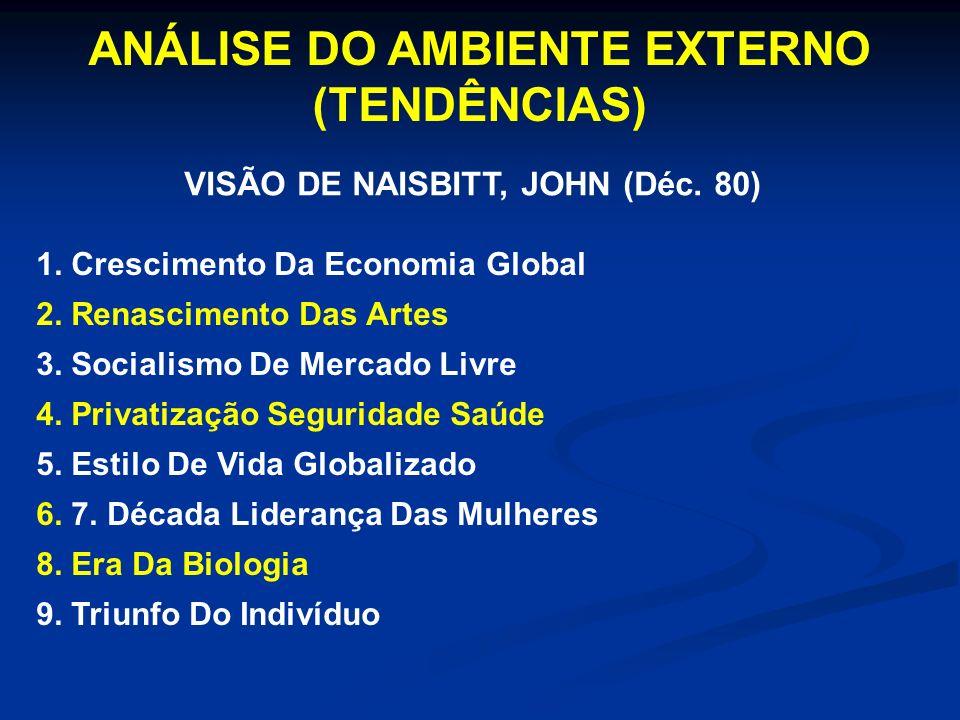 VISÃO DE NAISBITT, JOHN (Déc. 80) ANÁLISE DO AMBIENTE EXTERNO (TENDÊNCIAS) 1. Crescimento Da Economia Global 2. Renascimento Das Artes 3. Socialismo D