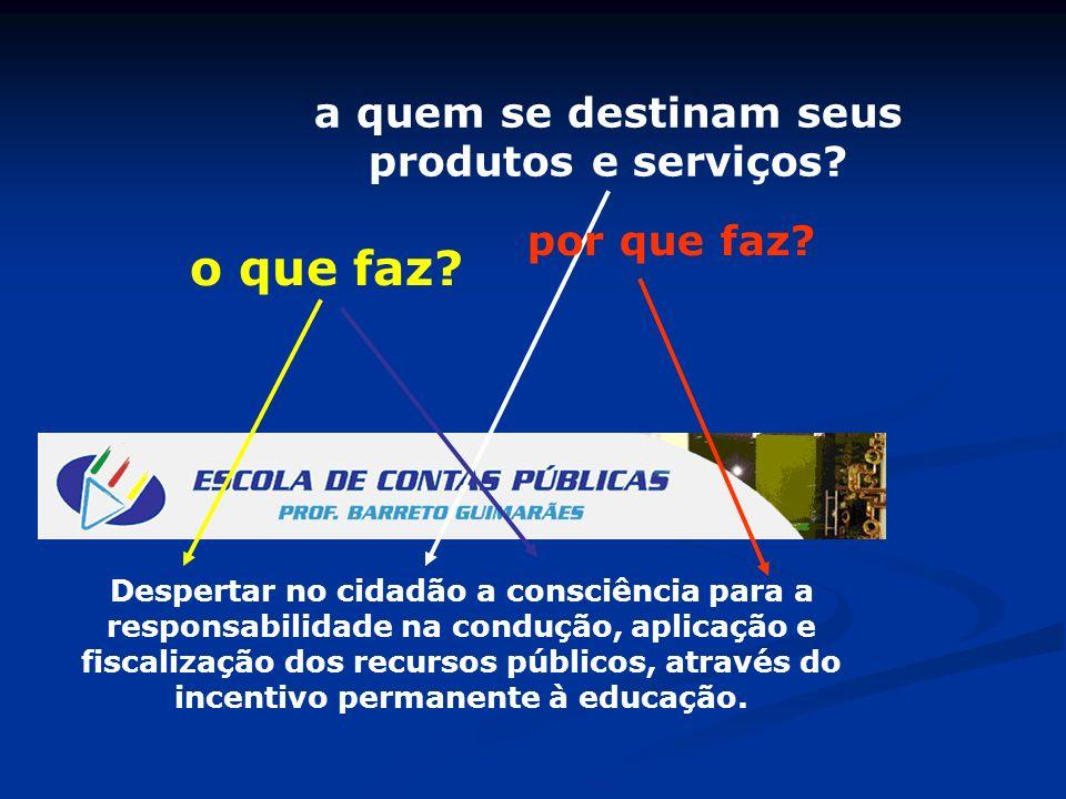 Despertar no cidadão a consciência para a responsabilidade na condução, aplicação e fiscalização dos recursos públicos, através do incentivo permanent