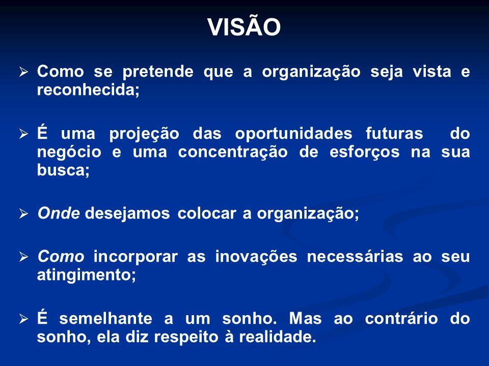 Como se pretende que a organização seja vista e reconhecida; É uma projeção das oportunidades futuras do negócio e uma concentração de esforços na sua
