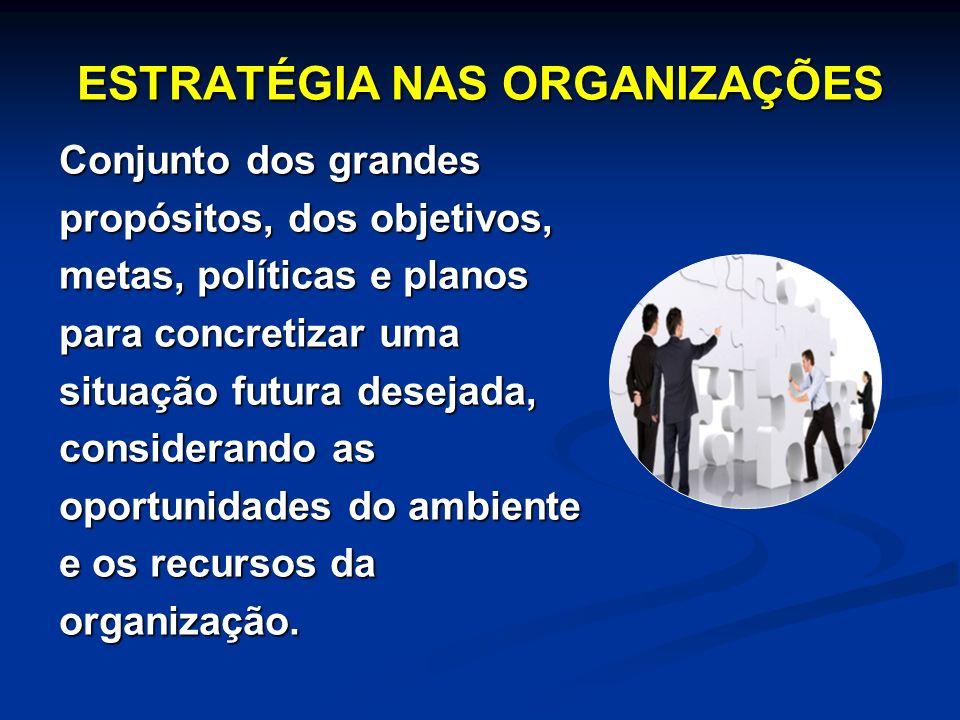 DEFINIÇÃO DOS VALORES 1.São idéias fundamentais em torno das quais a organização foi construída.