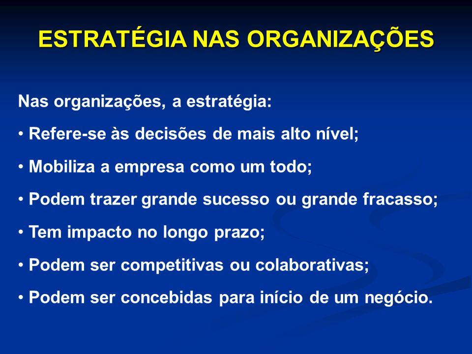 ESTRATÉGIA NAS ORGANIZAÇÕES Nas organizações, a estratégia: Refere-se às decisões de mais alto nível; Mobiliza a empresa como um todo; Podem trazer gr