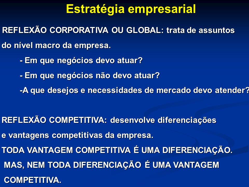Estratégia empresarial REFLEXÃO CORPORATIVA OU GLOBAL: trata de assuntos REFLEXÃO CORPORATIVA OU GLOBAL: trata de assuntos do nível macro da empresa.