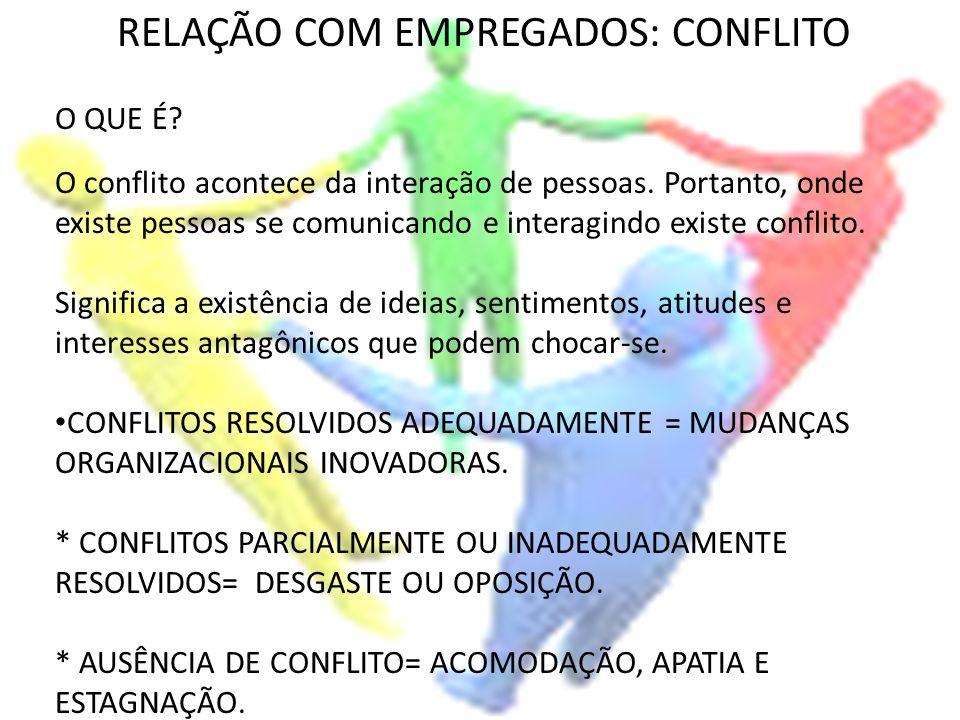 CONDIÇÕES ANTECEDENTES DO CONFLITO Os conflitos são gerados porque existe: 1- DIFERENCIAÇÃO DE ATIVIDADE: formação de grupos com linguagem, objetivos e interesses próprios.