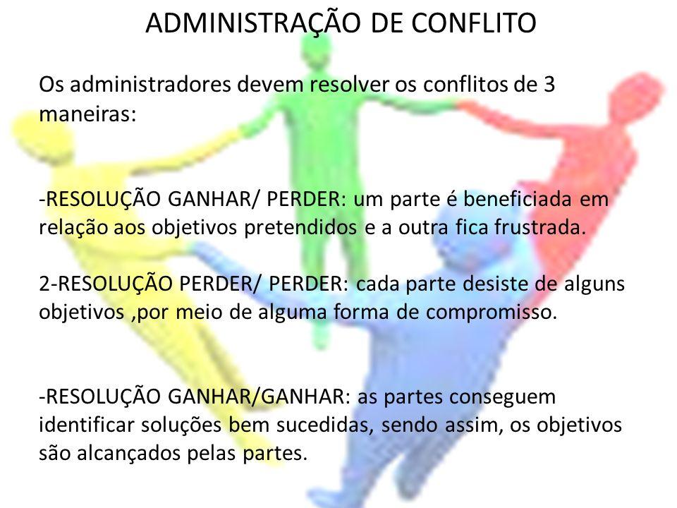 ADMINISTRAÇÃO DE CONFLITO Os administradores devem resolver os conflitos de 3 maneiras: -RESOLUÇÃO GANHAR/ PERDER: um parte é beneficiada em relação a