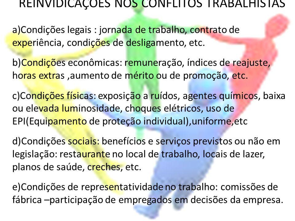 REINVIDICAÇÕES NOS CONFLITOS TRABALHISTAS a)Condições legais : jornada de trabalho, contrato de experiência, condições de desligamento, etc. b)Condiçõ