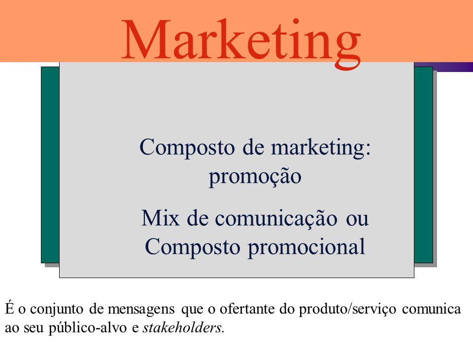Composto de marketing: promoção Mix de comunicação ou Composto promocional Marketing É o conjunto de mensagens que o ofertante do produto/serviço comu