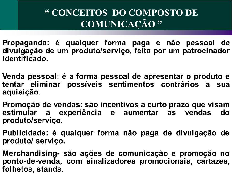 CONCEITOS DO COMPOSTO DE COMUNICAÇÃO Propaganda: é qualquer forma paga e não pessoal de divulgação de um produto/serviço, feita por um patrocinador id