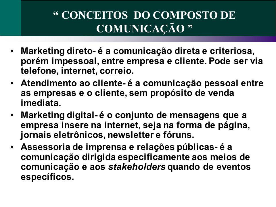 Marketing direto- é a comunicação direta e criteriosa, porém impessoal, entre empresa e cliente. Pode ser via telefone, internet, correio. Atendimento