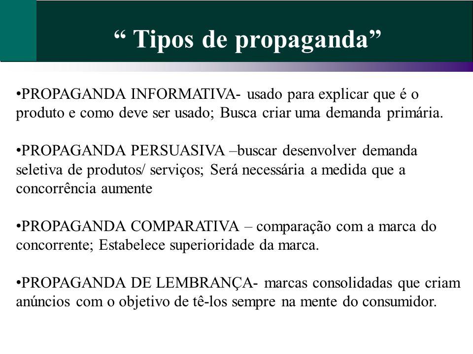 Tipos de propaganda PROPAGANDA INFORMATIVA- usado para explicar que é o produto e como deve ser usado; Busca criar uma demanda primária. PROPAGANDA PE