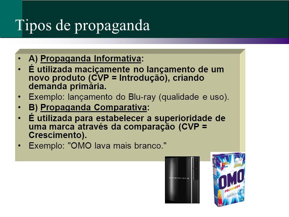 Tipos de propaganda A) Propaganda Informativa: É utilizada maciçamente no lançamento de um novo produto (CVP = Introdução), criando demanda primária.
