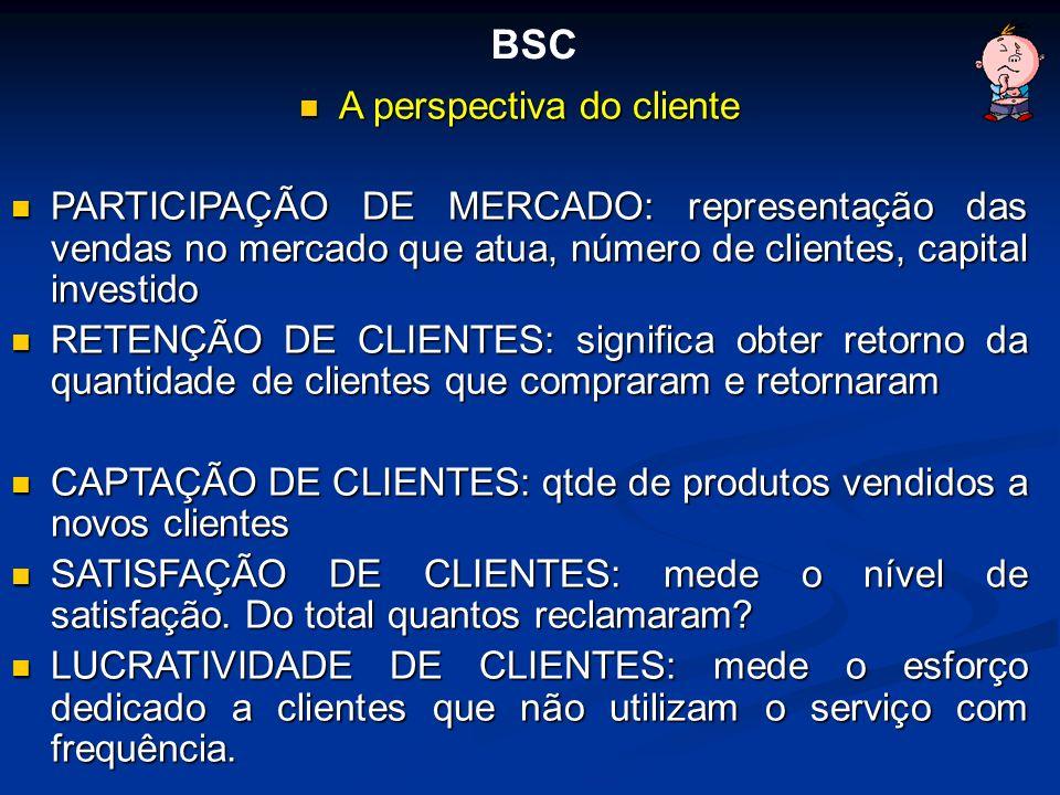 A perspectiva do cliente A perspectiva do cliente PARTICIPAÇÃO DE MERCADO: representação das vendas no mercado que atua, número de clientes, capital i