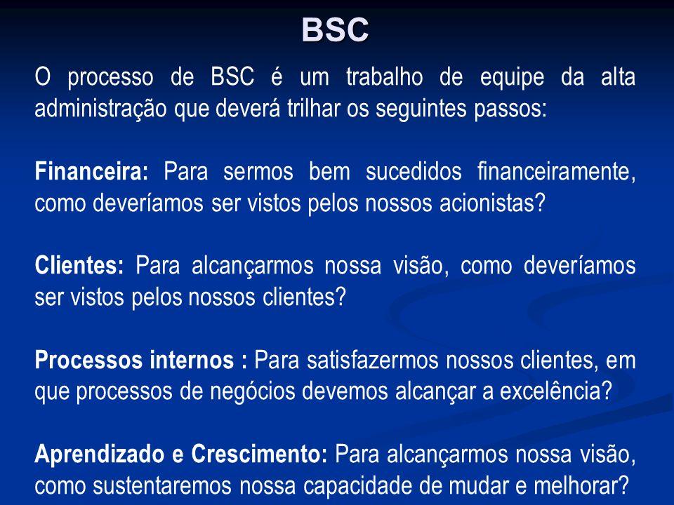 BSC O processo de BSC é um trabalho de equipe da alta administração que deverá trilhar os seguintes passos: Financeira: Para sermos bem sucedidos fina