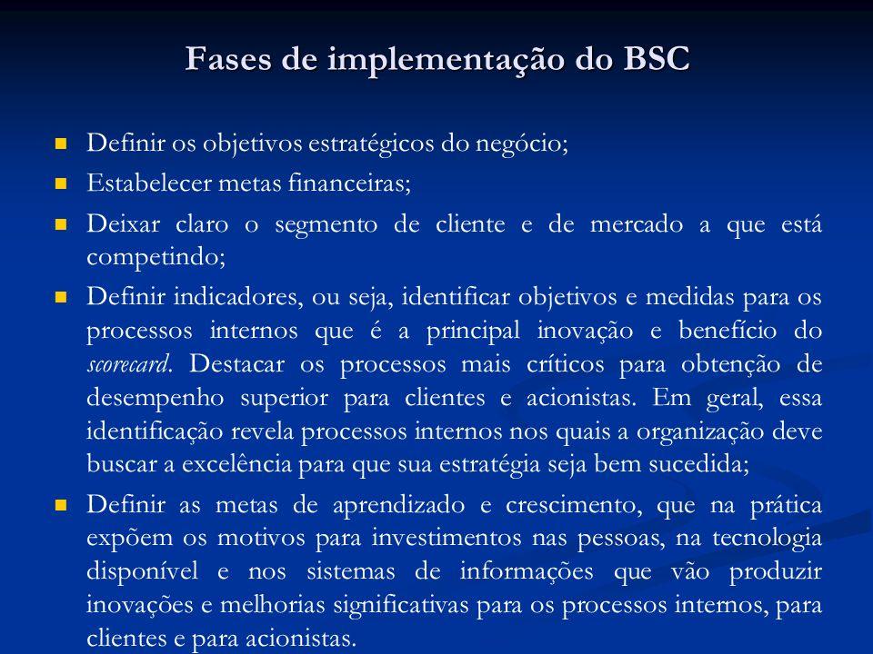 Fases de implementação do BSC Definir os objetivos estratégicos do negócio; Estabelecer metas financeiras; Deixar claro o segmento de cliente e de mer