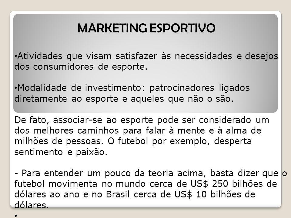 Atividades que visam satisfazer às necessidades e desejos dos consumidores de esporte.