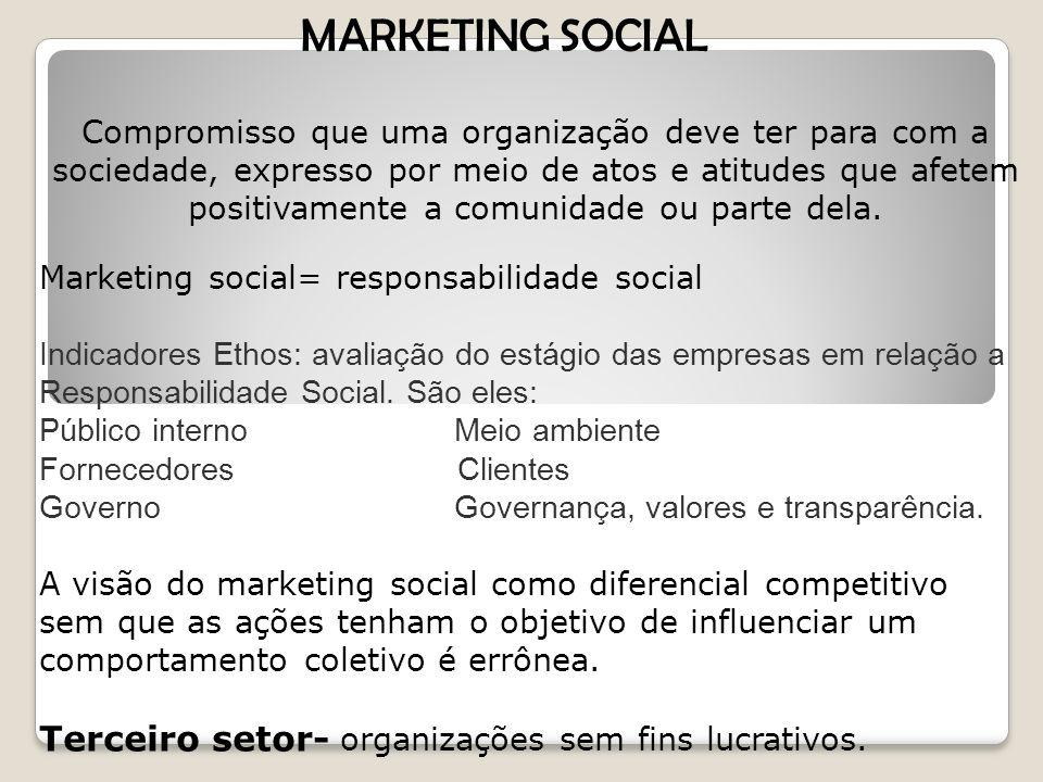 É o conjunto de ações de marketing utilizadas no desenvolvimento de um projeto cultural.