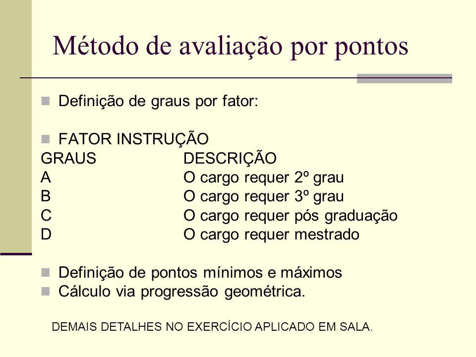 Definição de graus por fator: FATOR INSTRUÇÃO GRAUSDESCRIÇÃO AO cargo requer 2º grau BO cargo requer 3º grau CO cargo requer pós graduação DO cargo re