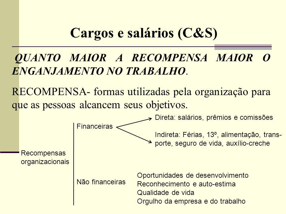 Cargos e salários (C&S) QUANTO MAIOR A RECOMPENSA MAIOR O ENGANJAMENTO NO TRABALHO. RECOMPENSA- formas utilizadas pela organização para que as pessoas