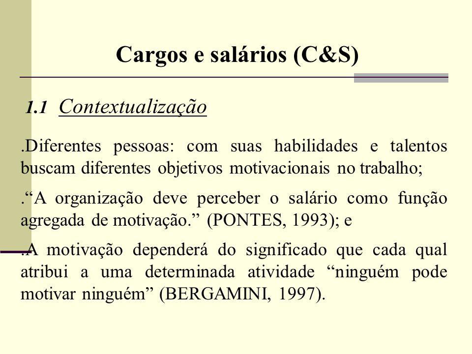 Cargos e salários (C&S) Para os colaboradores: SALÁRIO =PODER AQUISITIVO = PADRÃO DE VIDA VOLUME DE DINHEIRO= INDICADOR DE PODER E PRESTÍGIO =SENTIMENTOS DE AUTO-ESTIMA.