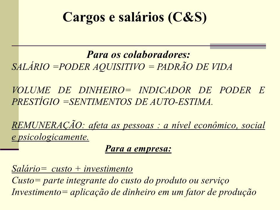 Cargos e salários (C&S) Para os colaboradores: SALÁRIO =PODER AQUISITIVO = PADRÃO DE VIDA VOLUME DE DINHEIRO= INDICADOR DE PODER E PRESTÍGIO =SENTIMEN