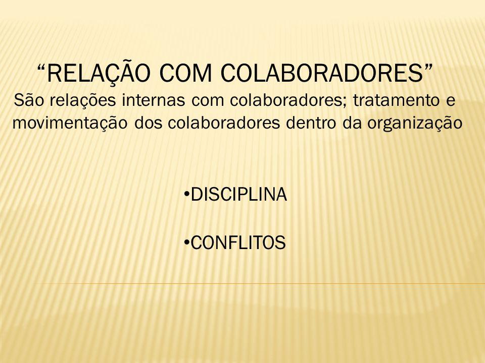 RELAÇÃO COM COLABORADORES São relações internas com colaboradores; tratamento e movimentação dos colaboradores dentro da organização DISCIPLINA CONFLI