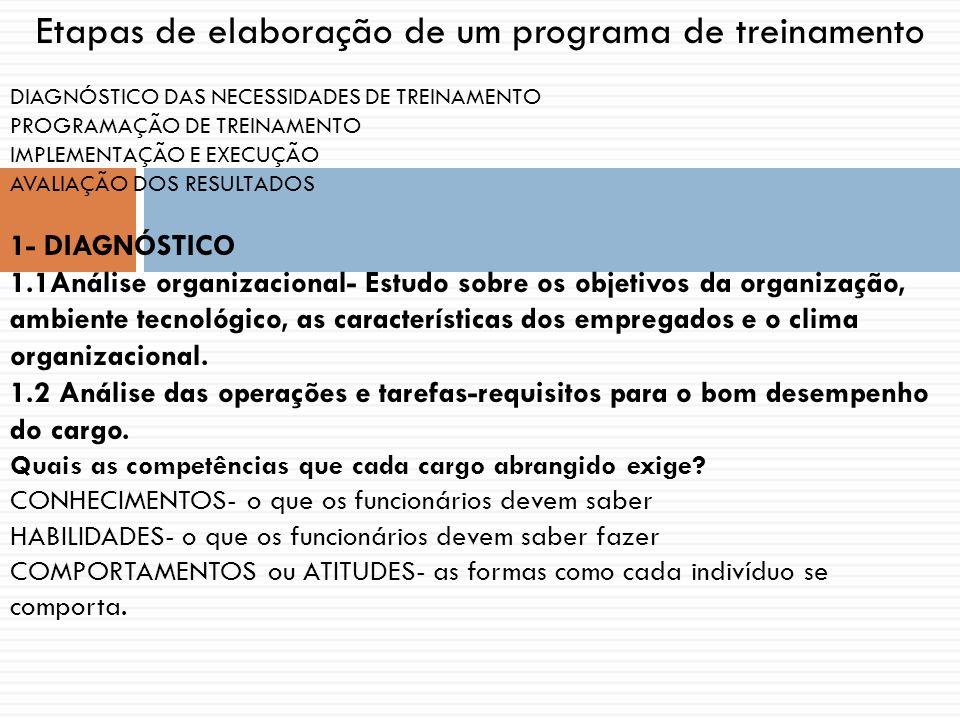 Etapas de elaboração de um programa de treinamento DIAGNÓSTICO DAS NECESSIDADES DE TREINAMENTO PROGRAMAÇÃO DE TREINAMENTO IMPLEMENTAÇÃO E EXECUÇÃO AVA