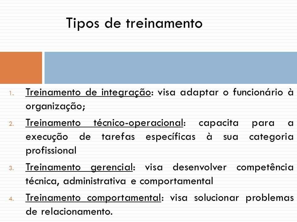 1. Treinamento de integração: visa adaptar o funcionário à organização; 2. Treinamento técnico-operacional: capacita para a execução de tarefas especí