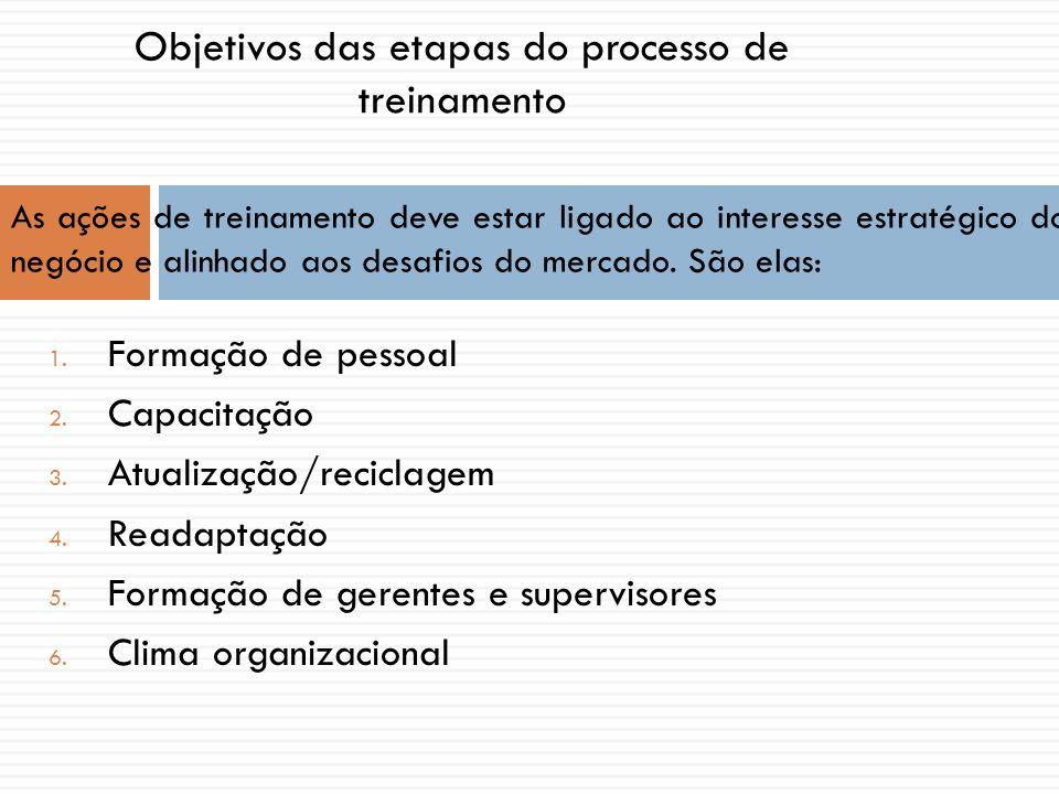 1. Formação de pessoal 2. Capacitação 3. Atualização/reciclagem 4. Readaptação 5. Formação de gerentes e supervisores 6. Clima organizacional Objetivo