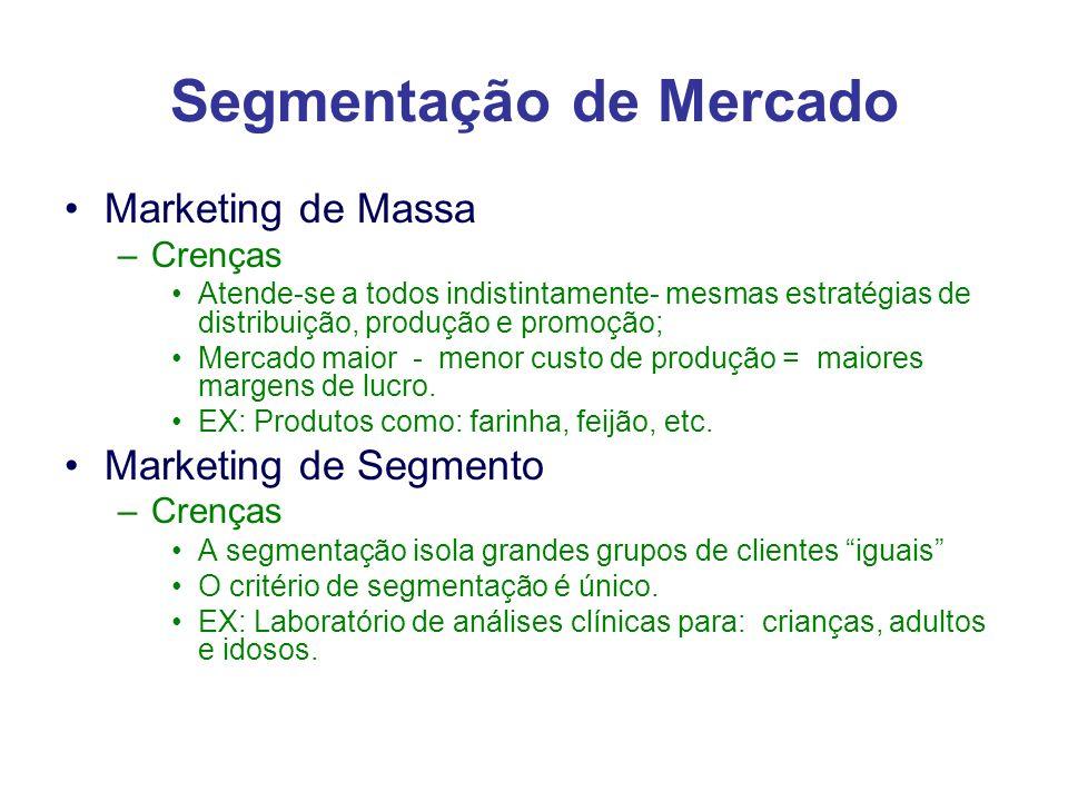 Segmentação de Mercado Marketing de Massa –Crenças Atende-se a todos indistintamente- mesmas estratégias de distribuição, produção e promoção; Mercado