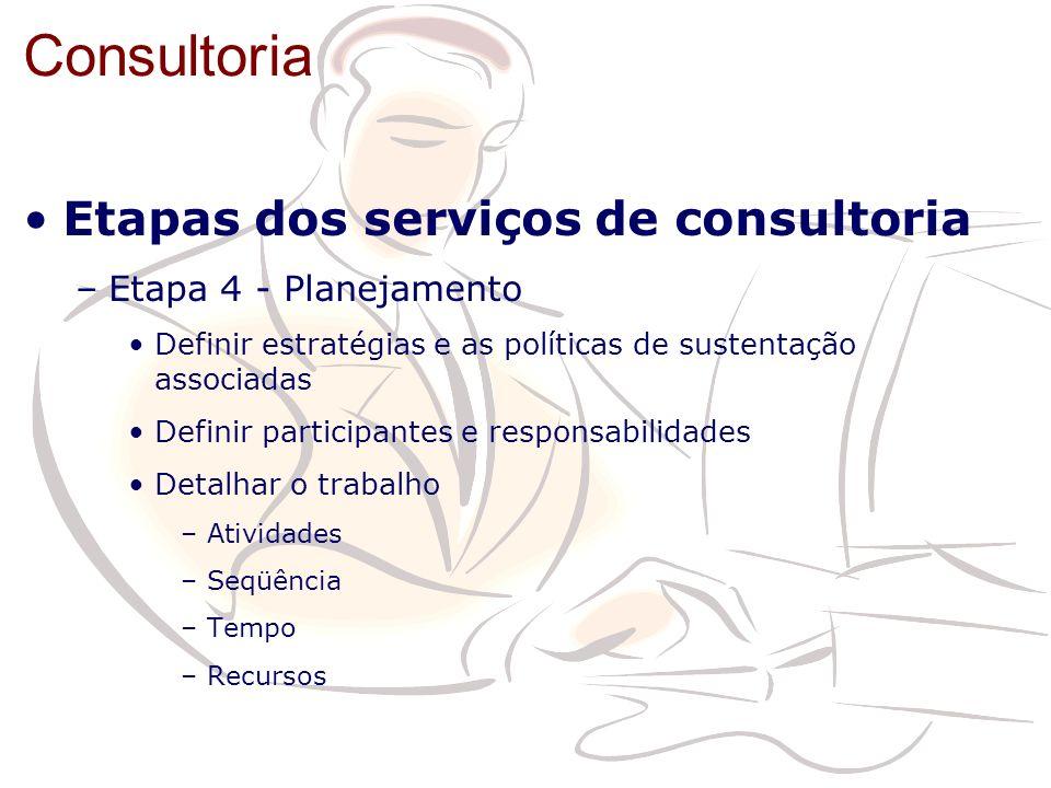 Consultoria Etapas dos serviços de consultoria –Etapa 4 - Planejamento Definir estratégias e as políticas de sustentação associadas Definir participan