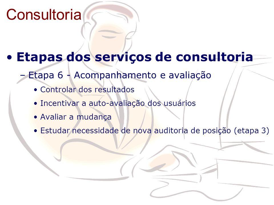 Consultoria Etapas dos serviços de consultoria –Etapa 6 - Acompanhamento e avaliação Controlar dos resultados Incentivar a auto-avaliação dos usuários