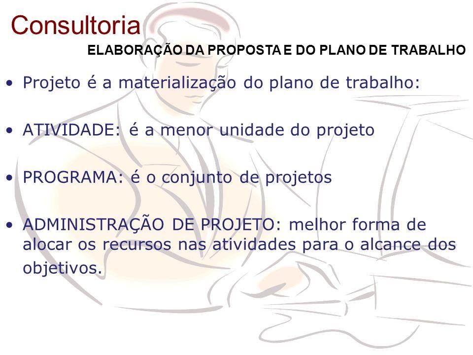 Consultoria Projeto é a materialização do plano de trabalho: ATIVIDADE: é a menor unidade do projeto PROGRAMA: é o conjunto de projetos ADMINISTRAÇÃO