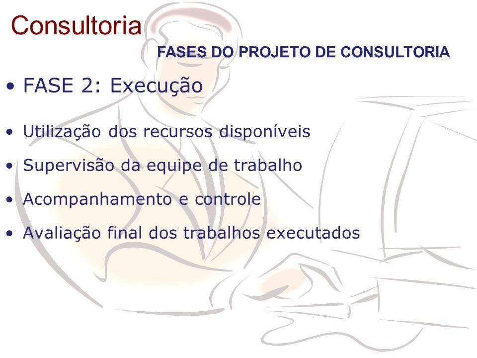 Consultoria FASE 2: Execução Utilização dos recursos disponíveis Supervisão da equipe de trabalho Acompanhamento e controle Avaliação final dos trabal