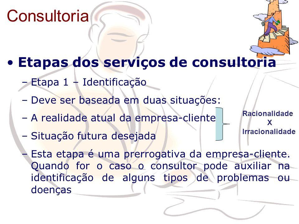 Consultoria Etapas dos serviços de consultoria –Etapa 1 – Identificação –Deve ser baseada em duas situações: –A realidade atual da empresa-cliente –Si