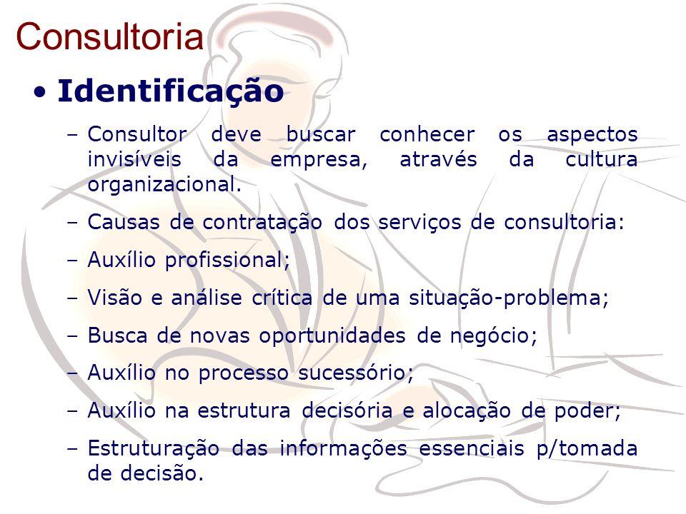 Consultoria Identificação –Consultor deve buscar conhecer os aspectos invisíveis da empresa, através da cultura organizacional. –Causas de contratação