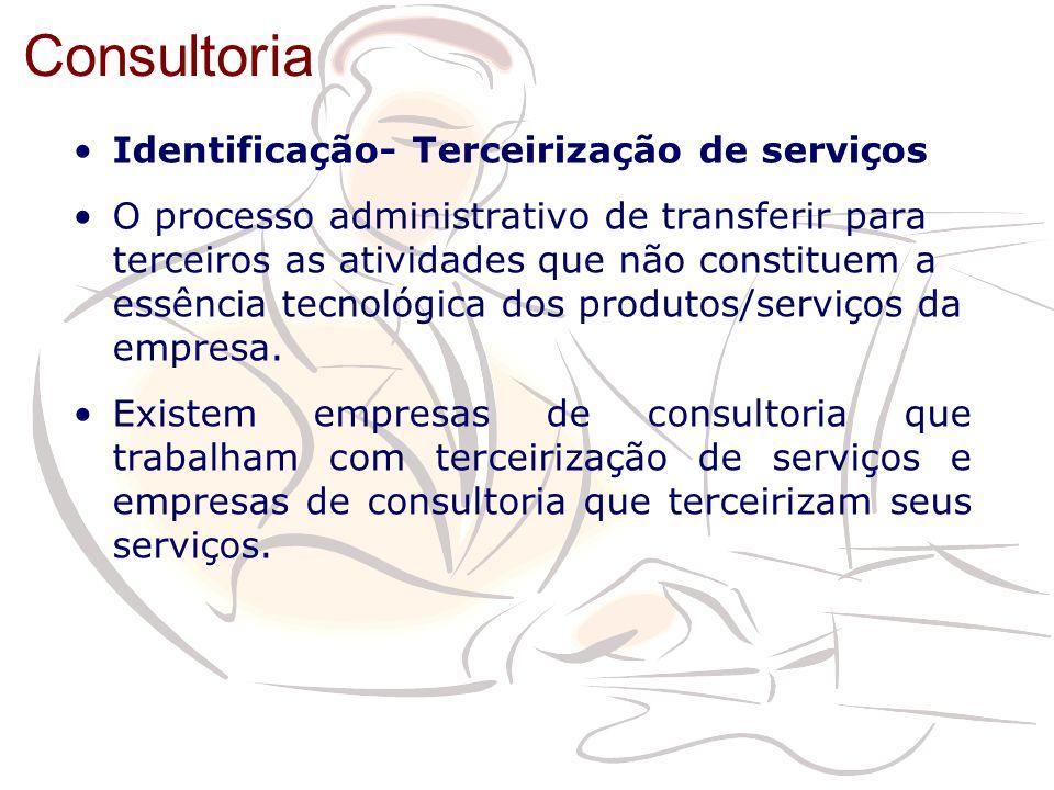 Consultoria Identificação- Terceirização de serviços O processo administrativo de transferir para terceiros as atividades que não constituem a essênci