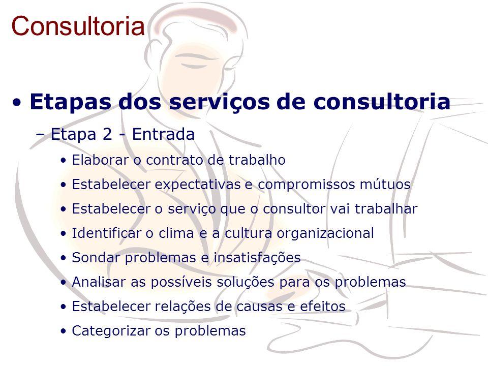 Consultoria Etapas dos serviços de consultoria –Etapa 2 - Entrada Elaborar o contrato de trabalho Estabelecer expectativas e compromissos mútuos Estab