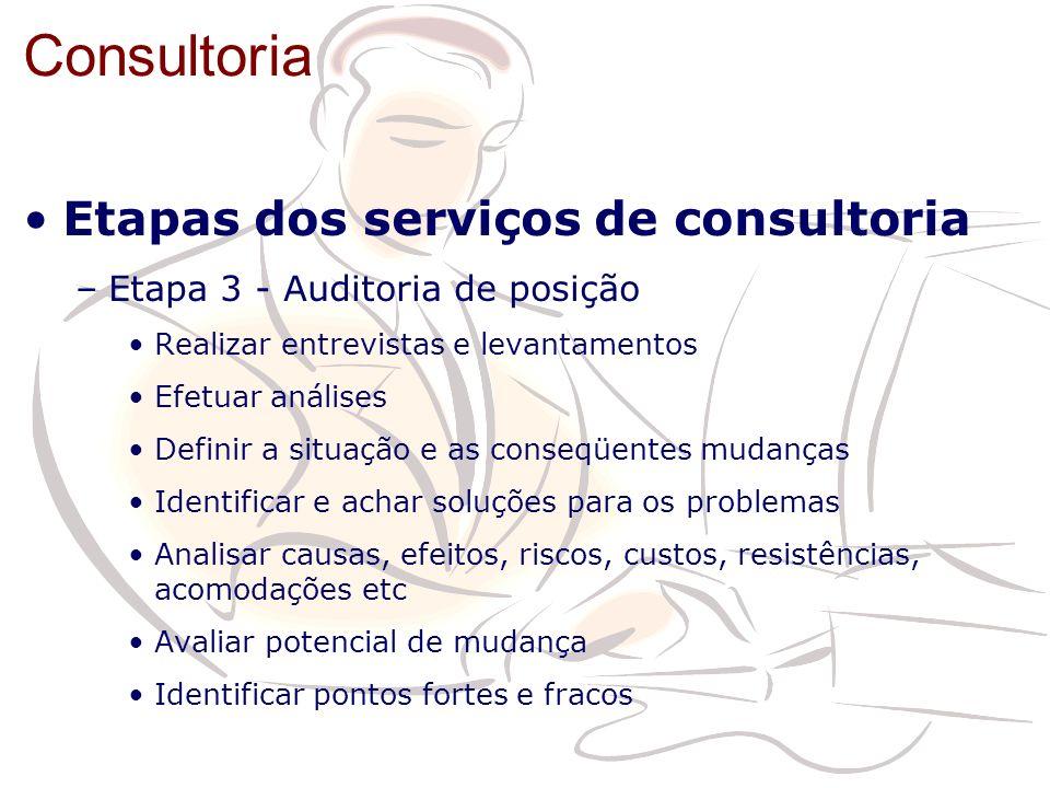 Consultoria Etapas dos serviços de consultoria –Etapa 3 - Auditoria de posição Realizar entrevistas e levantamentos Efetuar análises Definir a situaçã