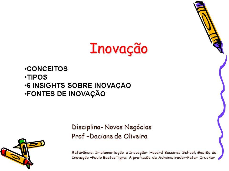 Inovação nos negócios CONCEITO É a aplicação prática de uma ideia.