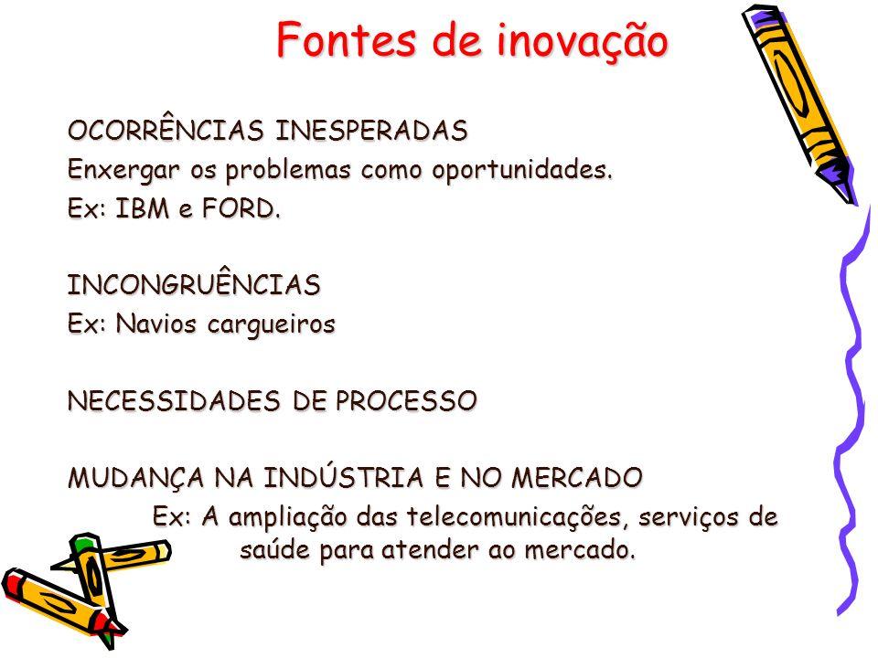 Fontes de inovação OCORRÊNCIAS INESPERADAS Enxergar os problemas como oportunidades. Ex: IBM e FORD. INCONGRUÊNCIAS Ex: Navios cargueiros NECESSIDADES